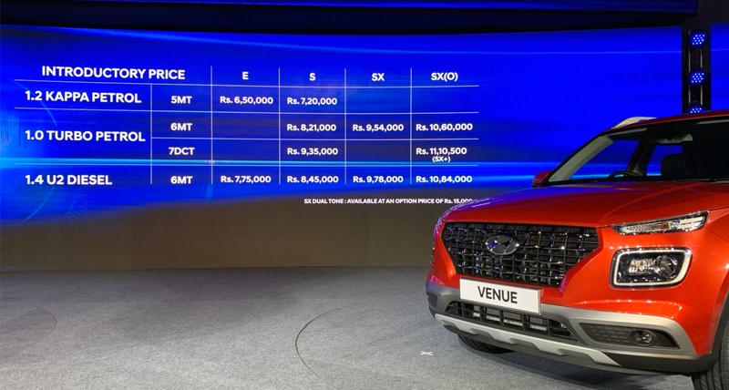 Hyundai ने भारत में लॉन्च किया Venue SUV
