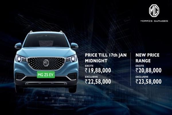 MG ZS EV भारत में लॉन्च, ये है कीमत और फीचर्स