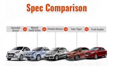 काॅम्पैक्ट सेडान सेगमेंट में कितनी टक्कर दे पाएगी Hyundai Xcent