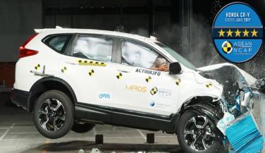क्रैश टेस्ट में Honda CR-V को मिली टॉप रेटिंग