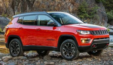 भारत में इस समय लॉन्च हो सकती है Jeep India की Compass Trailhawk